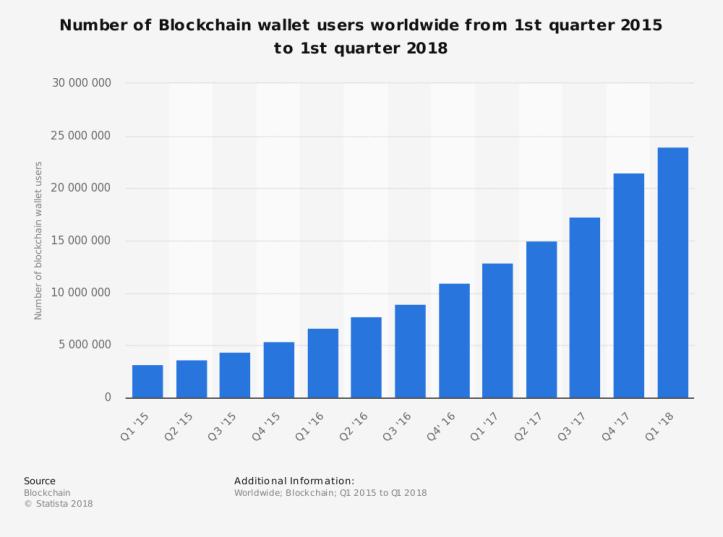 bitcoin wallets.png